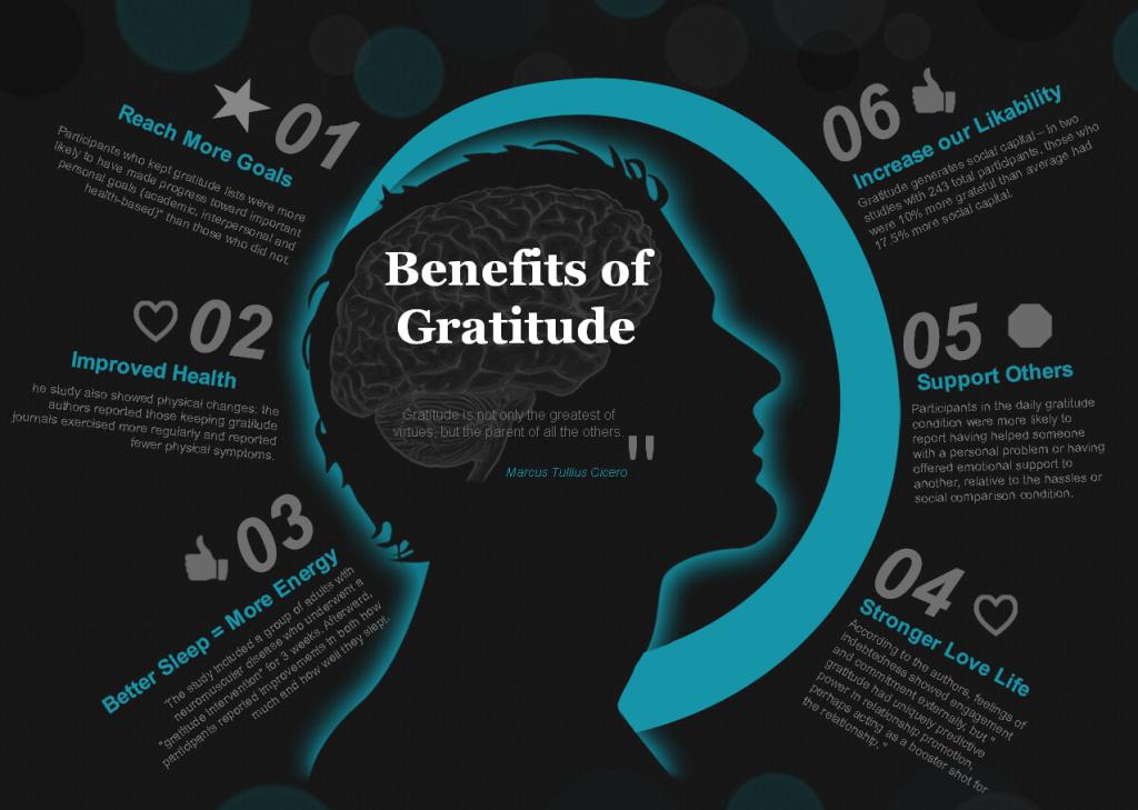Benefits_of_Gratitude