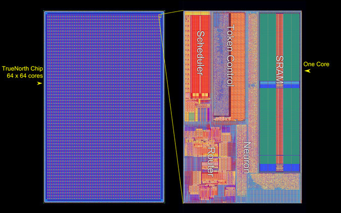A schematic showing the layout of the new processor, named TrueNorth. Credit IBM